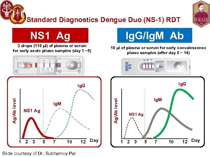 Standard Diagnostics Dengue Duo (NS-1) RDT NS 1 Ag Ig. G/Ig. M Ab 3