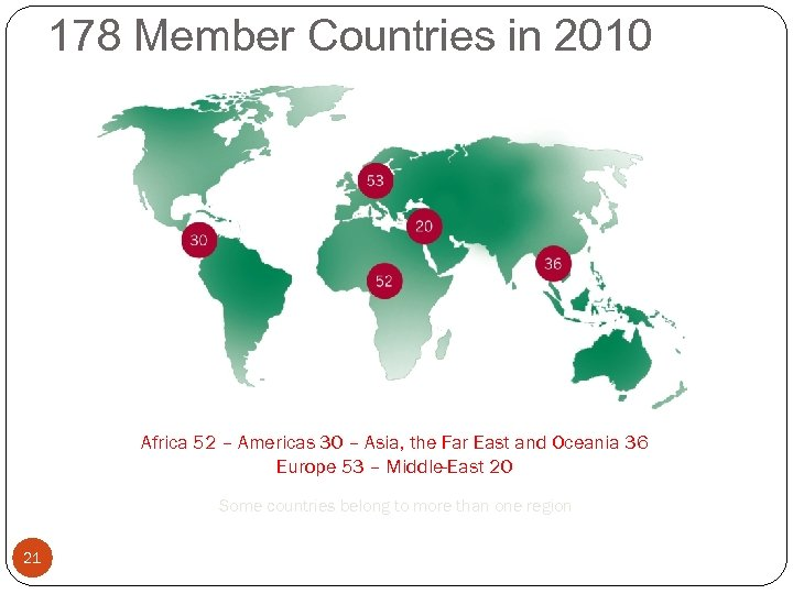 178 Member Countries in 2010 Africa 52 – Americas 30 – Asia, the Far