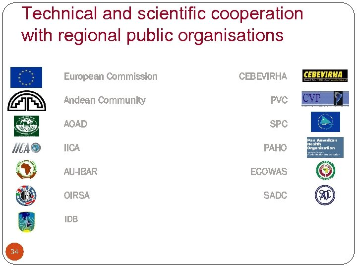 Technical and scientific cooperation with regional public organisations European Commission CEBEVIRHA Andean Community PVC