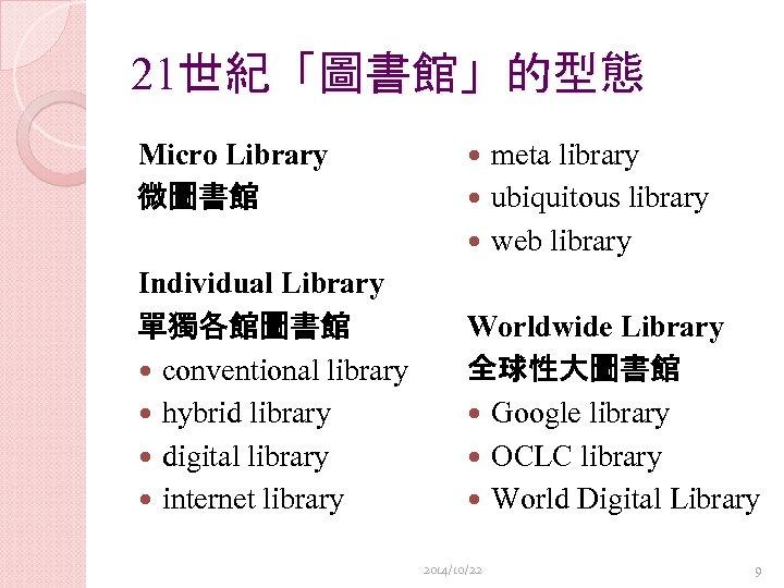 21世紀「圖書館」的型態 Micro Library 微圖書館 Individual Library 單獨各館圖書館 conventional library hybrid library digital library internet