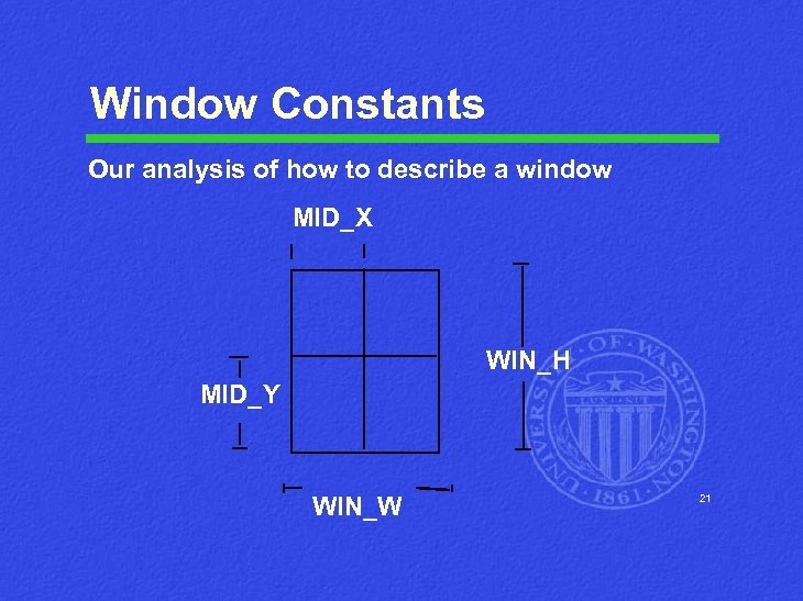 Window Constants Our analysis of how to describe a window MID_X WIN_H MID_Y WIN_W