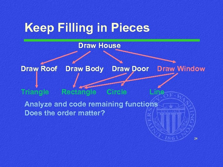 Keep Filling in Pieces Draw House Draw Roof Triangle Draw Body Rectangle Draw Door