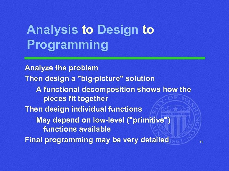 Analysis to Design to Programming Analyze the problem Then design a