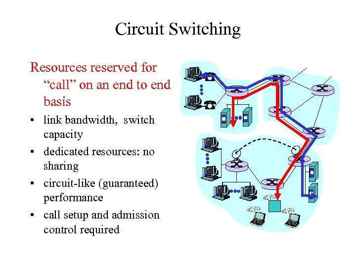 "Circuit Switching Resources reserved for ""call"" on an end to end basis • link"