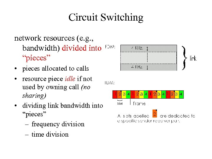 "Circuit Switching network resources (e. g. , bandwidth) divided into ""pieces"" • pieces allocated"