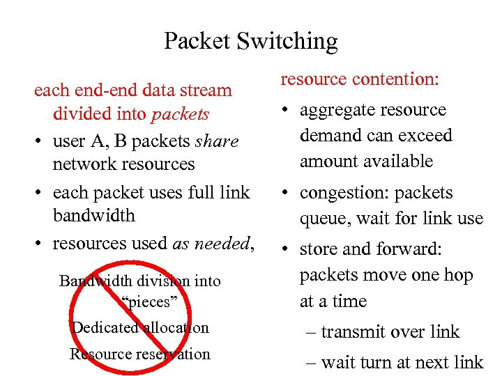 Packet Switching each end-end data stream divided into packets • user A, B packets