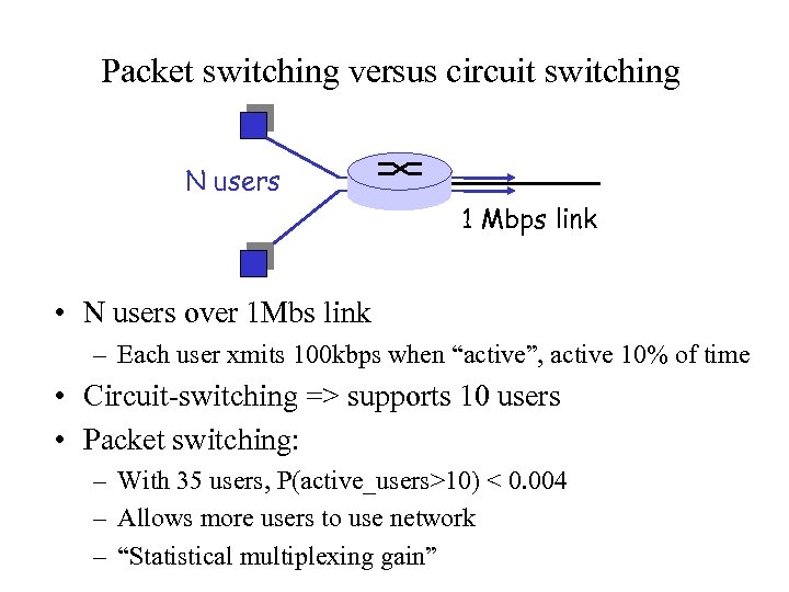 Packet switching versus circuit switching N users 1 Mbps link • N users over