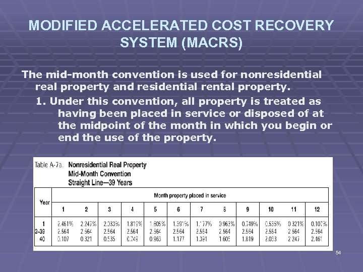 MODIFIED ACCELERATED COST RECOVERY SYSTEM (MACRS) The mid-month convention is used for nonresidential real