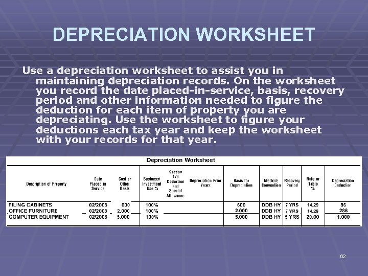 DEPRECIATION WORKSHEET Use a depreciation worksheet to assist you in maintaining depreciation records. On