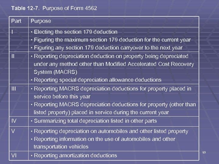 Table 12 -7. Purpose of Form 4562 Part Purpose I • Electing the section