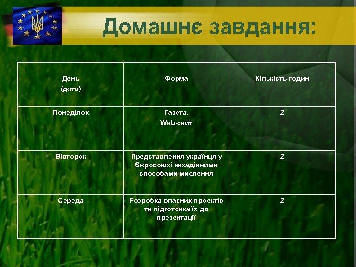Домашнє завдання: День (дата) Форма Кількість годин Понеділок Газета, Web-сайт 2 Вівторок Представлення українця