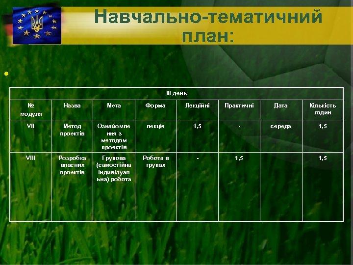 Навчально-тематичний план: • ІІІ день № модуля Назва Мета Форма Лекційні Практичні Дата Кількість