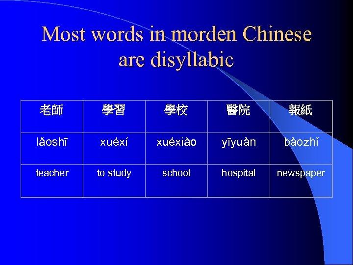 Most words in morden Chinese are disyllabic 老師 學習 學校 醫院 報紙 lǎoshī xuéxí