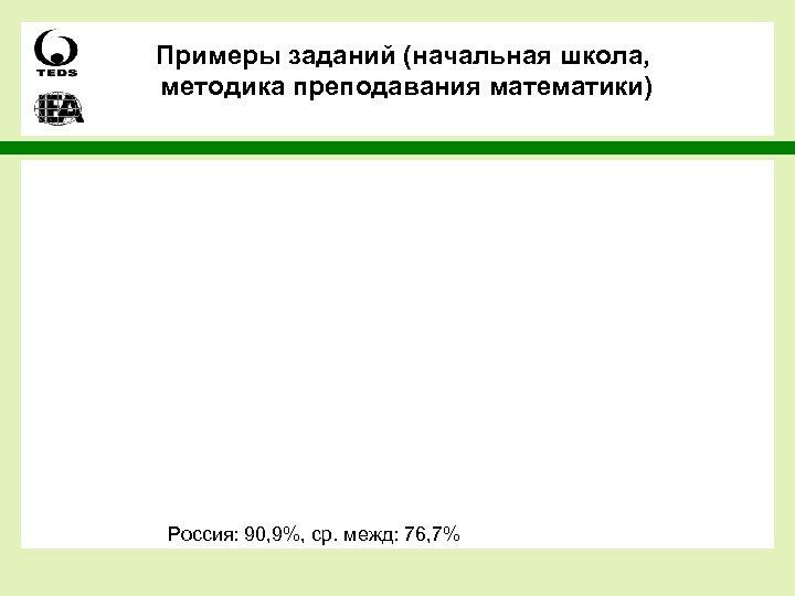 Примеры заданий (начальная школа, методика преподавания математики) Россия: 90, 9%, ср. межд: 76, 7%