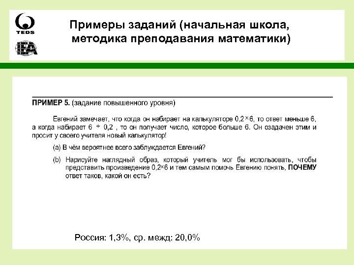 Примеры заданий (начальная школа, методика преподавания математики) Россия: 1, 3%, ср. межд: 20, 0%