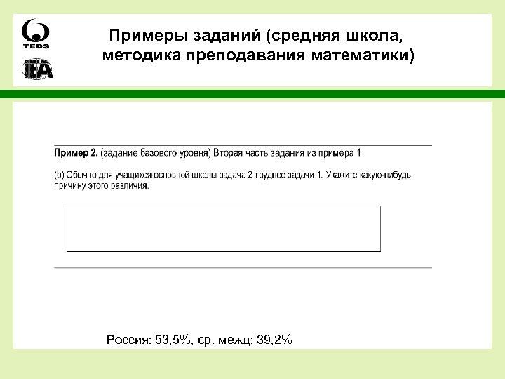 Примеры заданий (средняя школа, методика преподавания математики) Россия: 53, 5%, ср. межд: 39, 2%