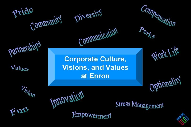 Corporate Culture, Visions, and Values at Enron