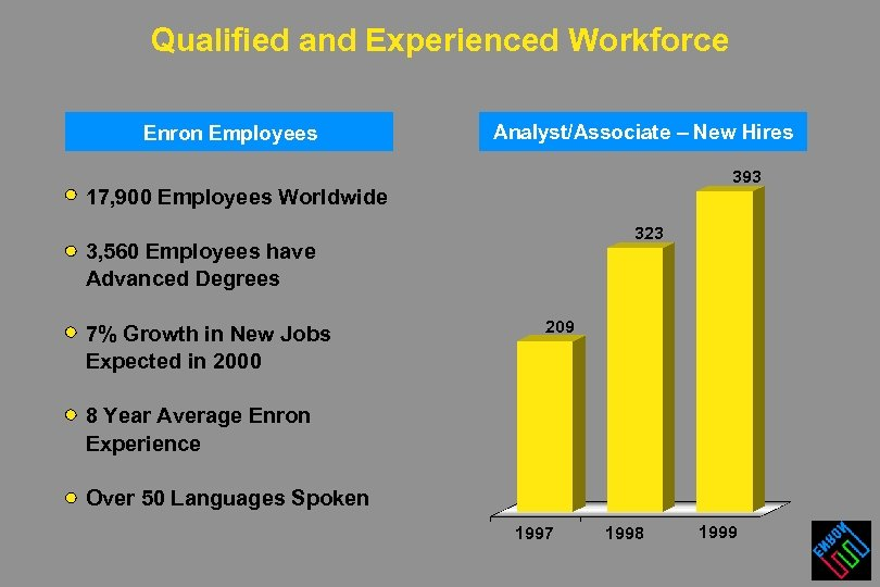 Qualified and Experienced Workforce Enron Employees Analyst/Associate – New Hires 393 17, 900 Employees