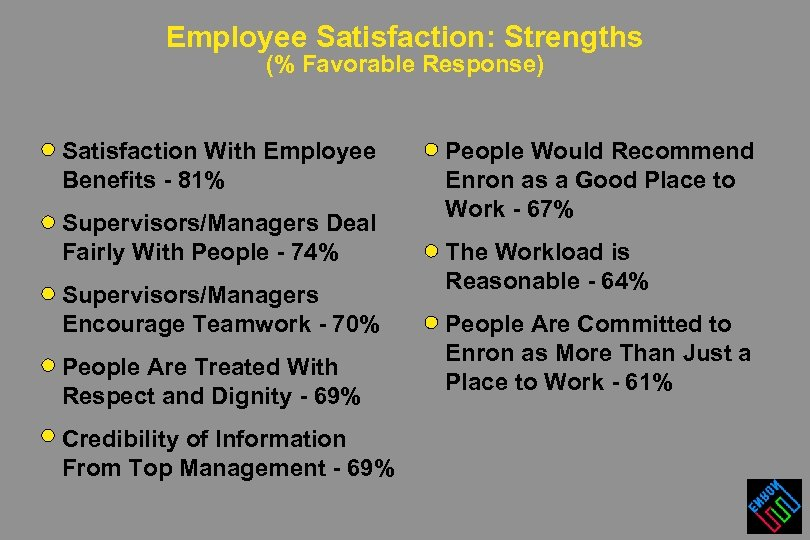 Employee Satisfaction: Strengths (% Favorable Response) Satisfaction With Employee Benefits - 81% Supervisors/Managers Deal