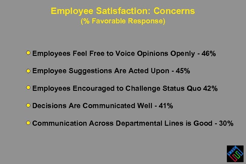 Employee Satisfaction: Concerns (% Favorable Response) Employees Feel Free to Voice Opinions Openly -