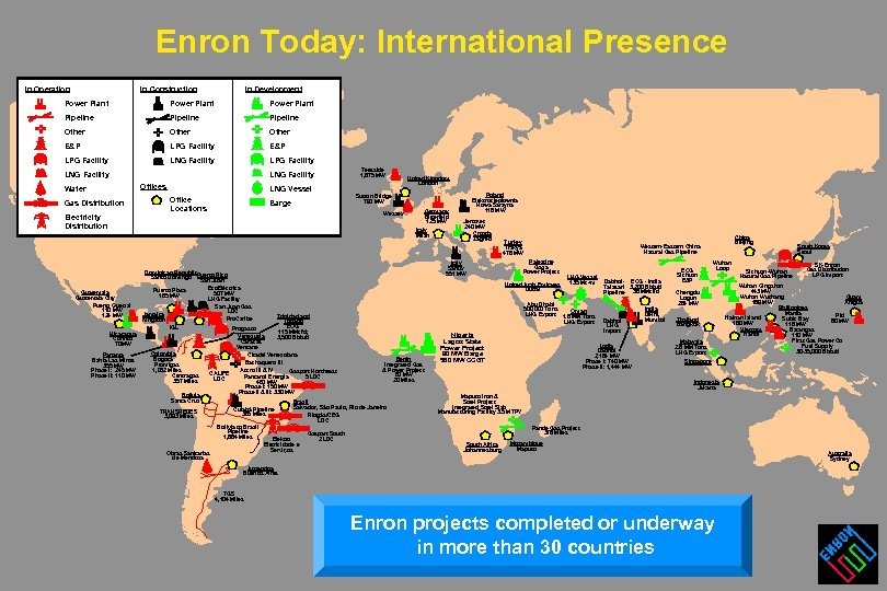 Enron Today: International Presence In Construction In Operation In Development Power Plant Pipeline Other
