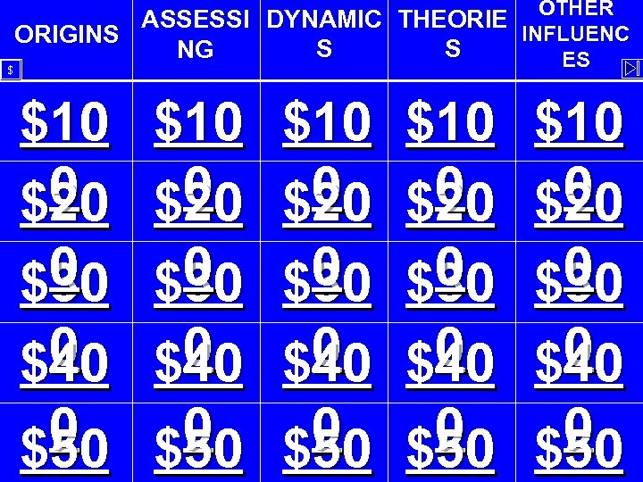 $ ASSESSI DYNAMIC THEORIE OTHER INFLUENC ORIGINS S S NG ES $10 0 $20