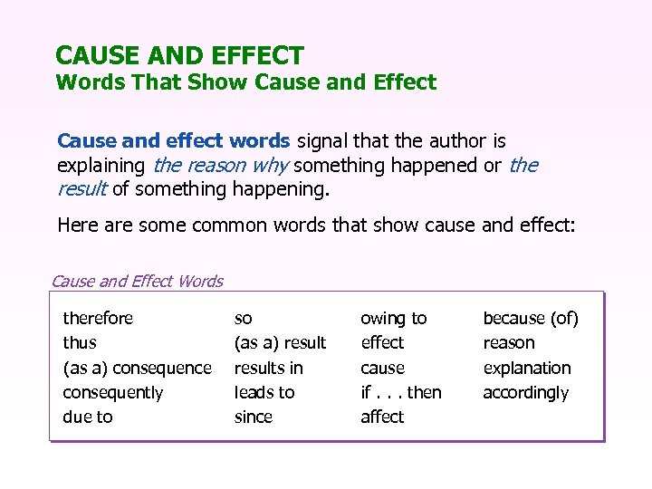 CAUSE AND EFFECT Words That Show Cause and Effect Cause and effect words signal