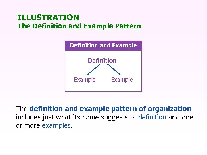 ILLUSTRATION The Definition and Example Pattern Definition and Example Definition Example The definition and