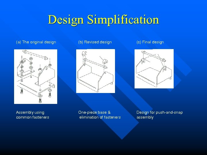Design Simplification (a) The original design (b) Revised design (c) Final design Assembly using