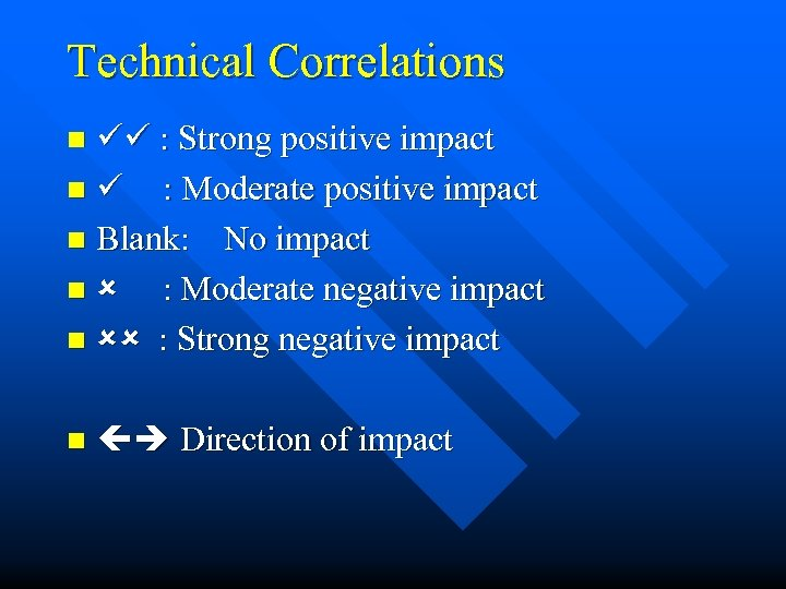Technical Correlations : Strong positive impact n : Moderate positive impact n Blank: No