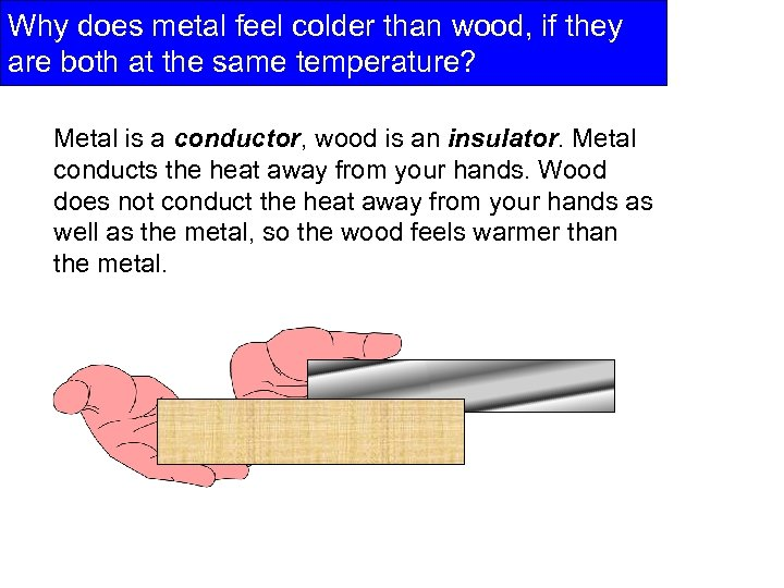 Why does metal feel colder than wood, if they are both at the same