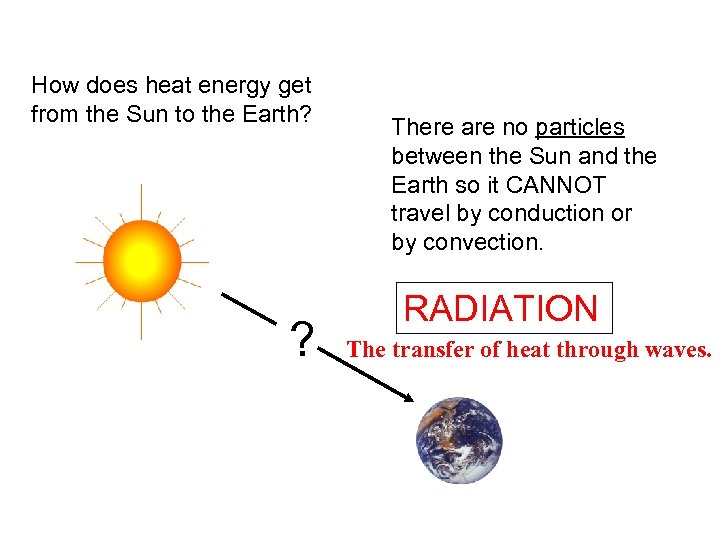 How does heat energy get from the Sun to the Earth? ? There are