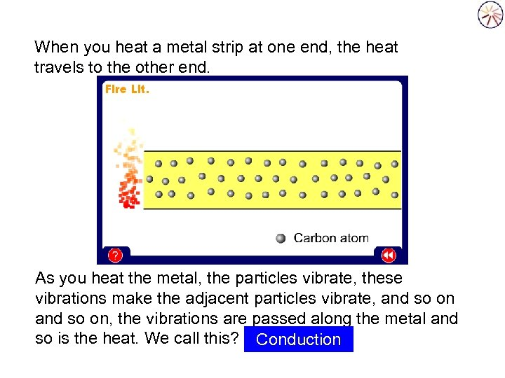 the transfer of heat from particle to particle through physical contact When you heat
