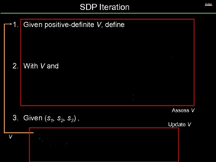 SDP Iteration index 1. Given positive-definite V, define 2. With V and Assess V