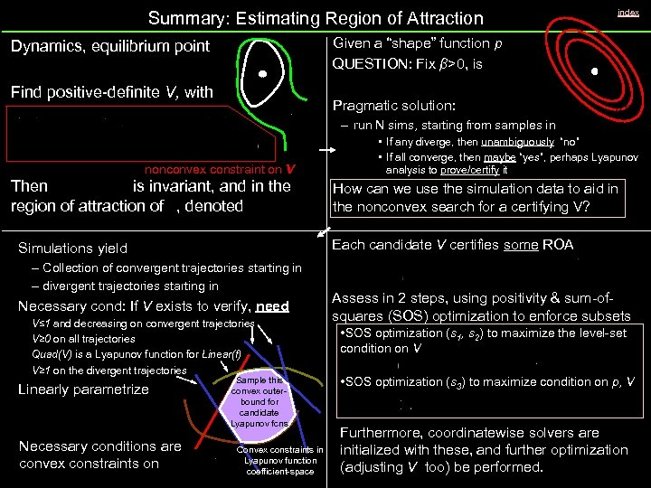 "Summary: Estimating Region of Attraction index Given a ""shape"" function p QUESTION: Fix β>0,"