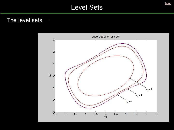 Level Sets The level sets index