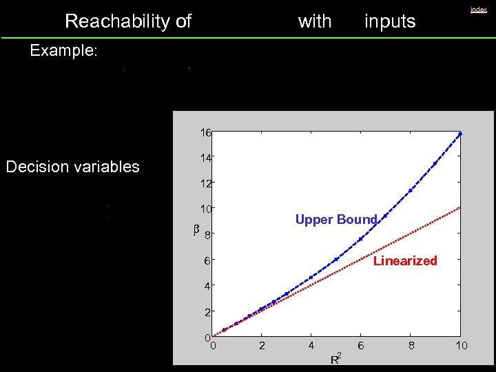 Reachability of with index inputs Example: 16 Decision variables 14 12 10 Upper Bound