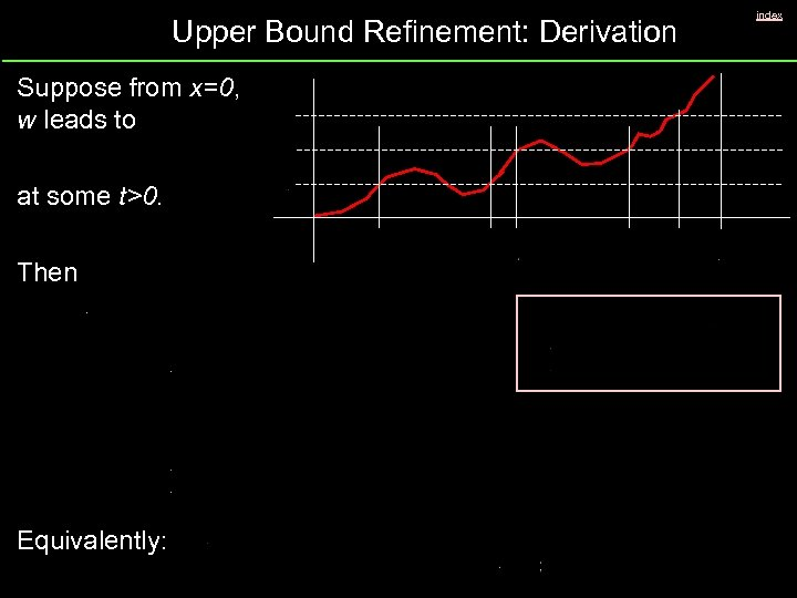 Upper Bound Refinement: Derivation Suppose from x=0, w leads to at some t>0. Then