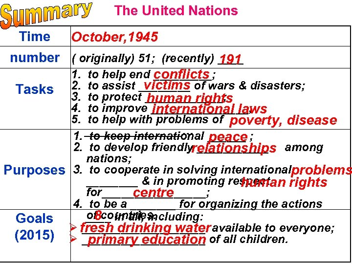 The United Nations Time October, 1945 number ( originally) 51; (recently) ____ 191 1.