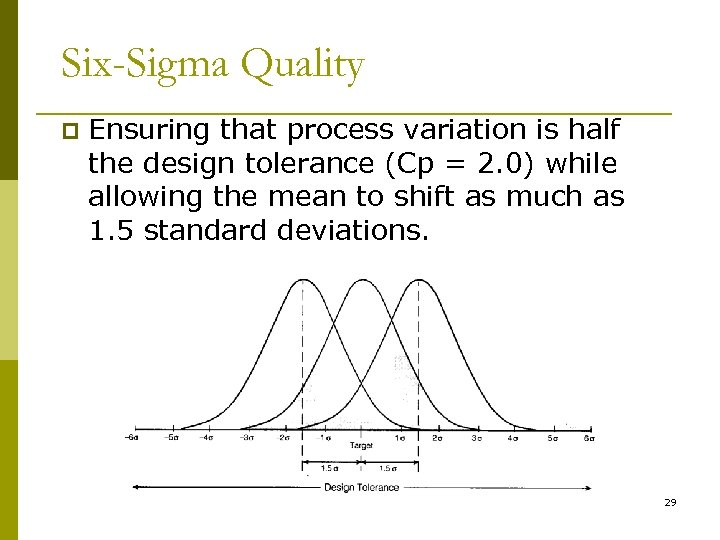 Six-Sigma Quality p Ensuring that process variation is half the design tolerance (Cp =