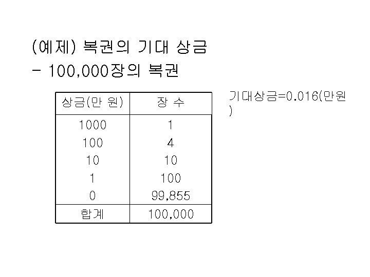 (예제) 복권의 기대 상금 - 100, 000장의 복권 상금(만 원) 장수 1000 10 1