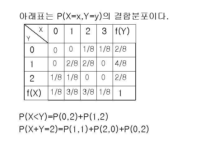 아래표는 P(X=x, Y=y)의 결합분포이다. X 0 1 0 0 0 1 0 Y 2