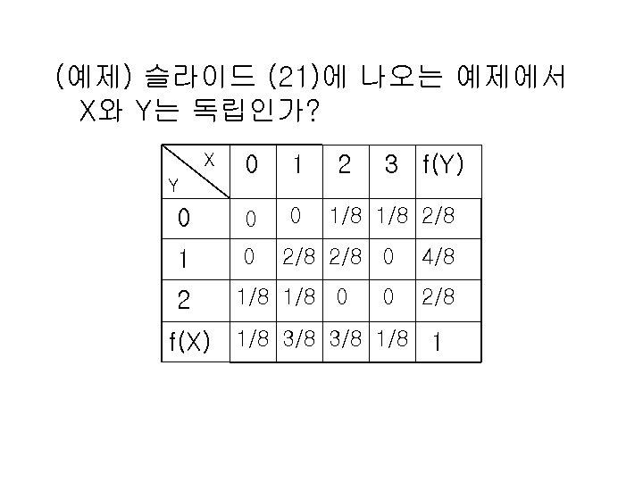 (예제) 슬라이드 (21)에 나오는 예제에서 X와 Y는 독립인가? X 0 1 0 0 0