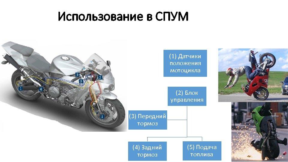 Использование в СПУМ (1) Датчики положения мотоцикла (2) Блок управления (3) Передний тормоз (4)