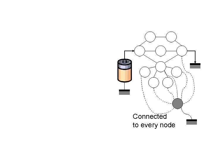 Connected to every node