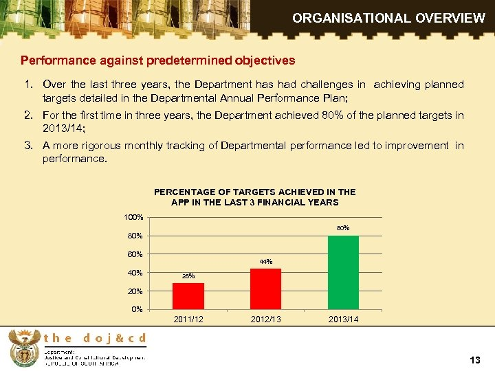 ORGANISATIONAL OVERVIEW Performance against predetermined objectives 1. Over the last three years, the Department