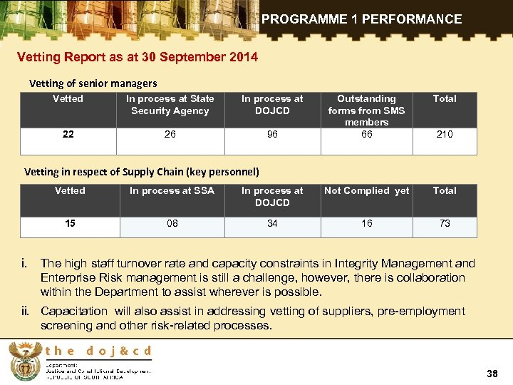 PROGRAMME 1 PERFORMANCE Vetting Report as at 30 September 2014 Vetting of senior managers