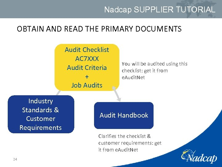 Nadcap SUPPLIER TUTORIAL OBTAIN AND READ THE PRIMARY DOCUMENTS Audit Checklist AC 7 XXX