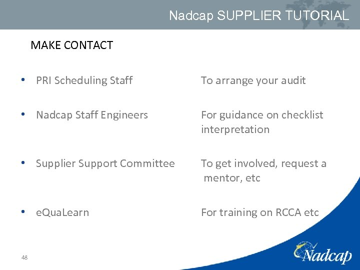 Nadcap SUPPLIER TUTORIAL MAKE CONTACT • PRI Scheduling Staff To arrange your audit •