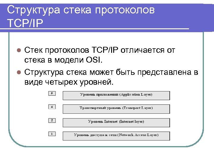 Структура стека протоколов TCP/IP Стек протоколов TCP/IP отличается от стека в модели OSI. l